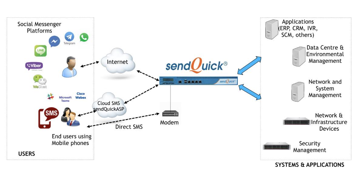 Cloud Services Archives - TalariaX Pte Ltd